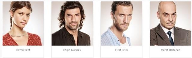 Fatmagul cast | Zindagi TV |Wiki | Story | Summary | Timings | Repeat Telecast Timings