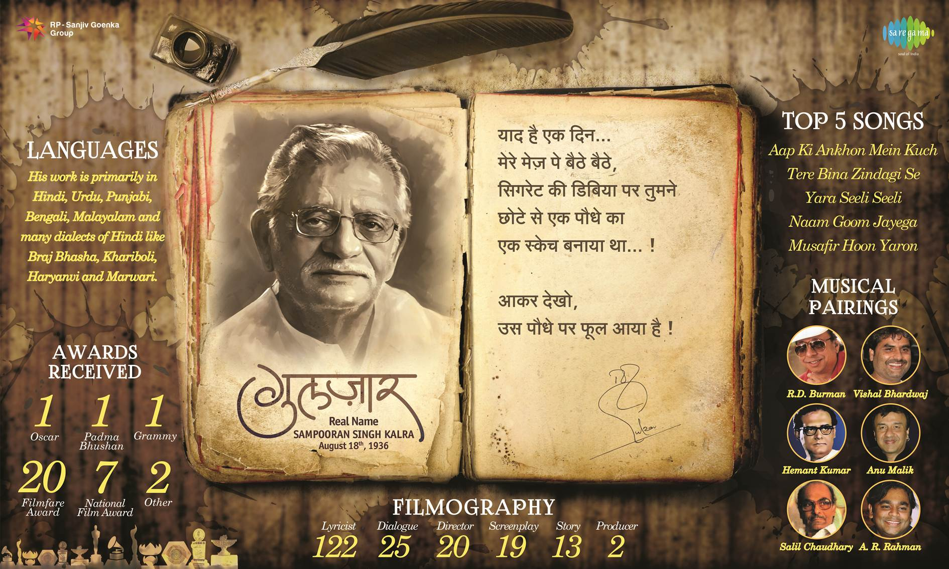Gulzar Saab's Infographic by Saregama on his 81st Birthday